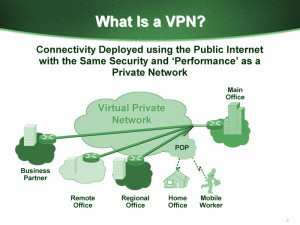 what is wpn and how it works